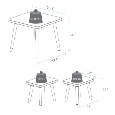 The Easel Kids Table & Chair Set